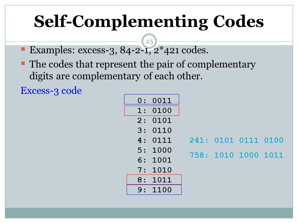 25 Self-Complementing Codes  Examples: excess-3, 84-2-1, 2*421 codes.  The codes that represent the pair of complementary digits are complementary o