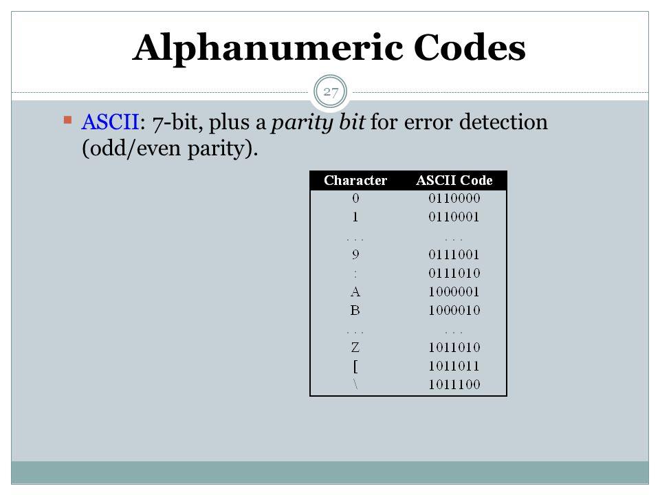 27 Alphanumeric Codes  ASCII: 7-bit, plus a parity bit for error detection (odd/even parity).