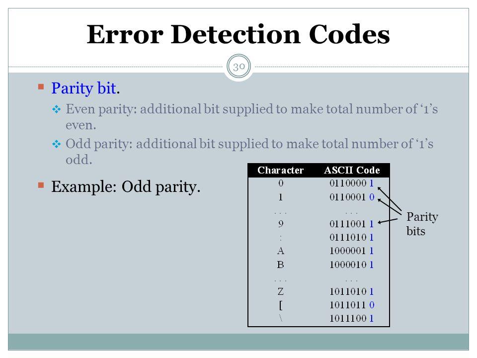 30 Error Detection Codes  Parity bit.