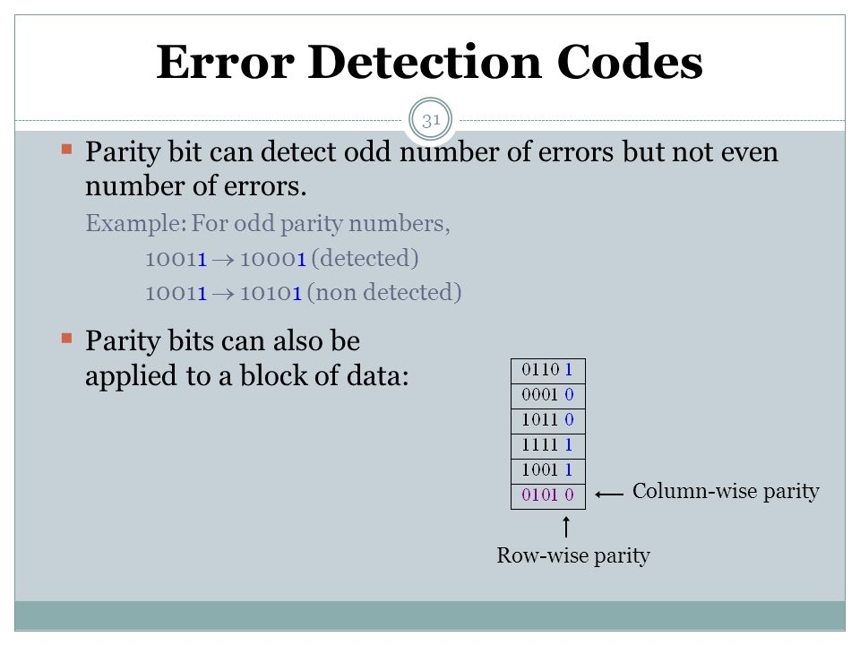 31 Error Detection Codes  Parity bit can detect odd number of errors but not even number of errors. Example: For odd parity numbers, 10011  10001 (d