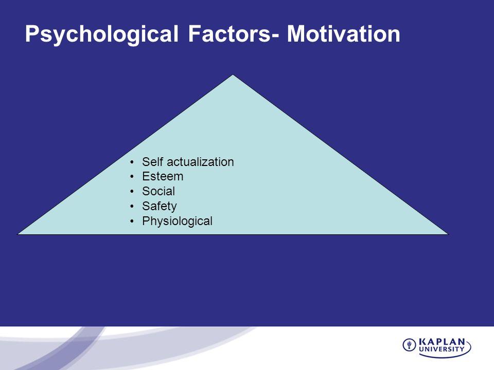 Psychological Factors- Motivation Self actualization Esteem Social Safety Physiological