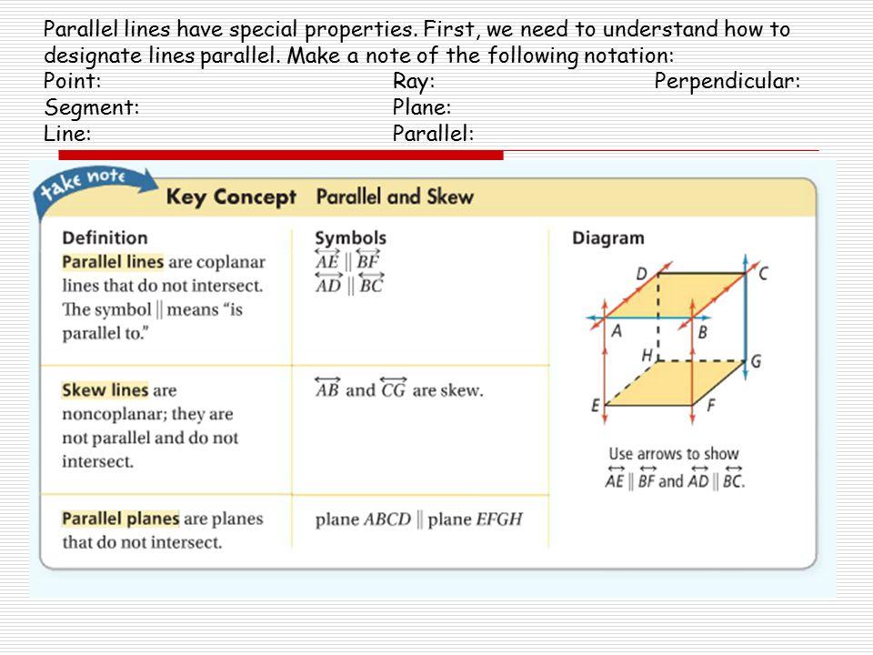 parallel planes symbol. 2 parallel planes symbol
