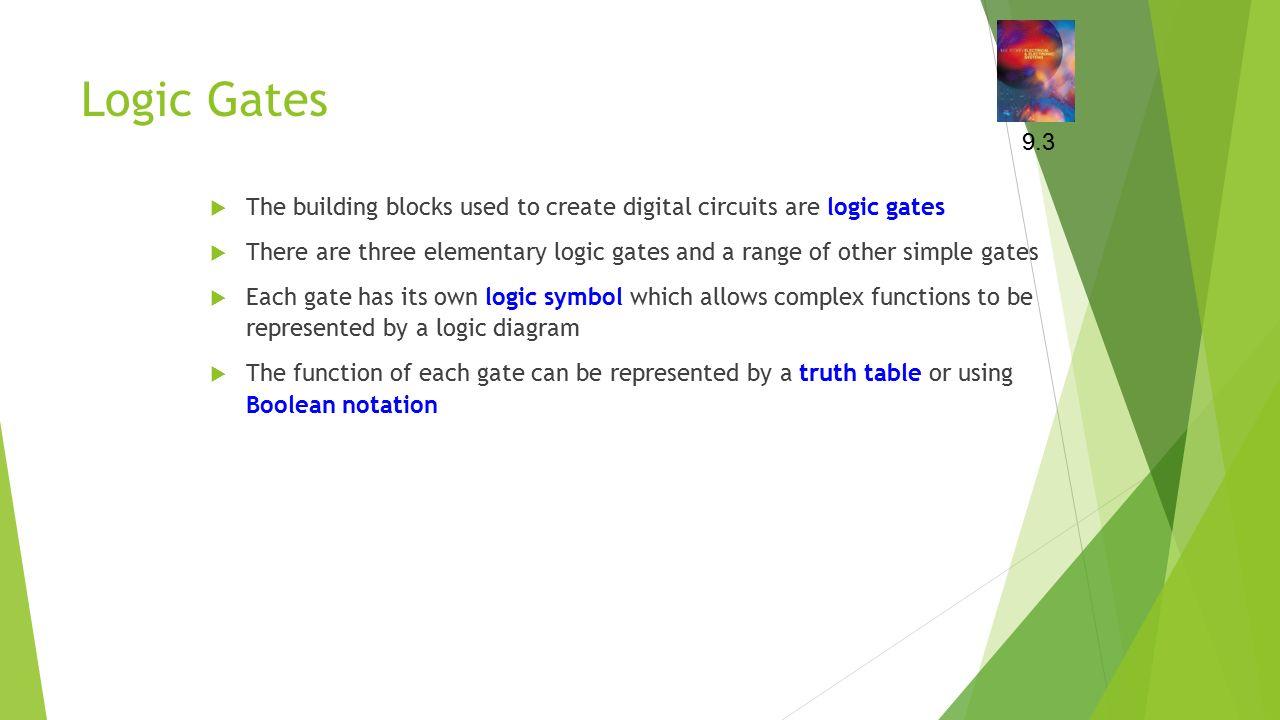 Logic design ee 2121 manesh t digital systems introduction 11 logic buycottarizona