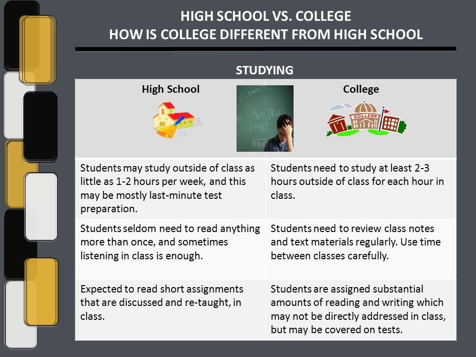 how is college different from high school compare and contrast