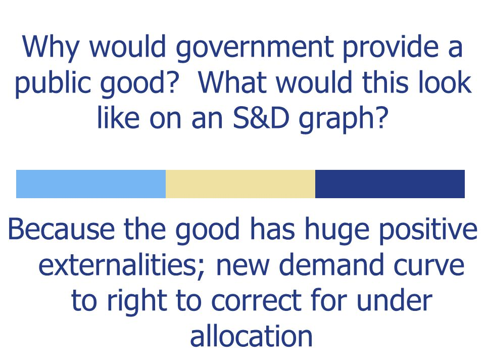 How would direct controls/gov't regulations or specific taxes look on an S & D graph.