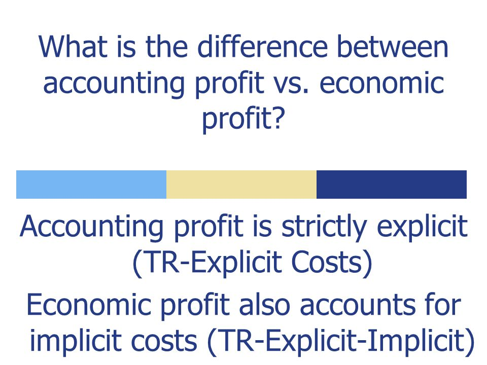 What is the difference between explicit and implicit costs.