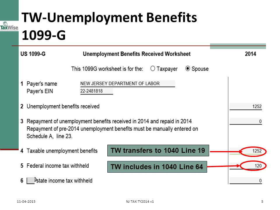 Unemployment Pub 17 Chapter 12 Federal 1040 Line 19 Nj Tax Ty2014