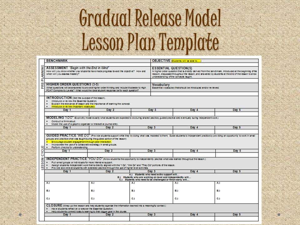 Planning of a gradual release lesson common board configuration 4 gradual release model lesson plan template pronofoot35fo Image collections