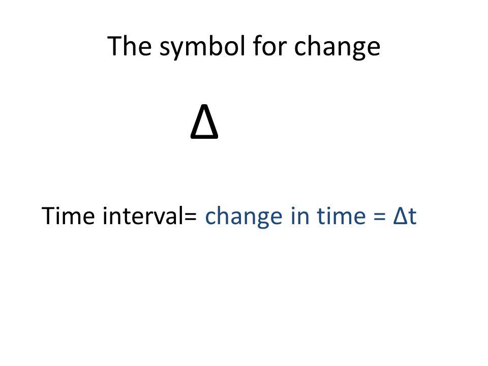The Language Of Motion Vectors Versus Scalars Scalars Include