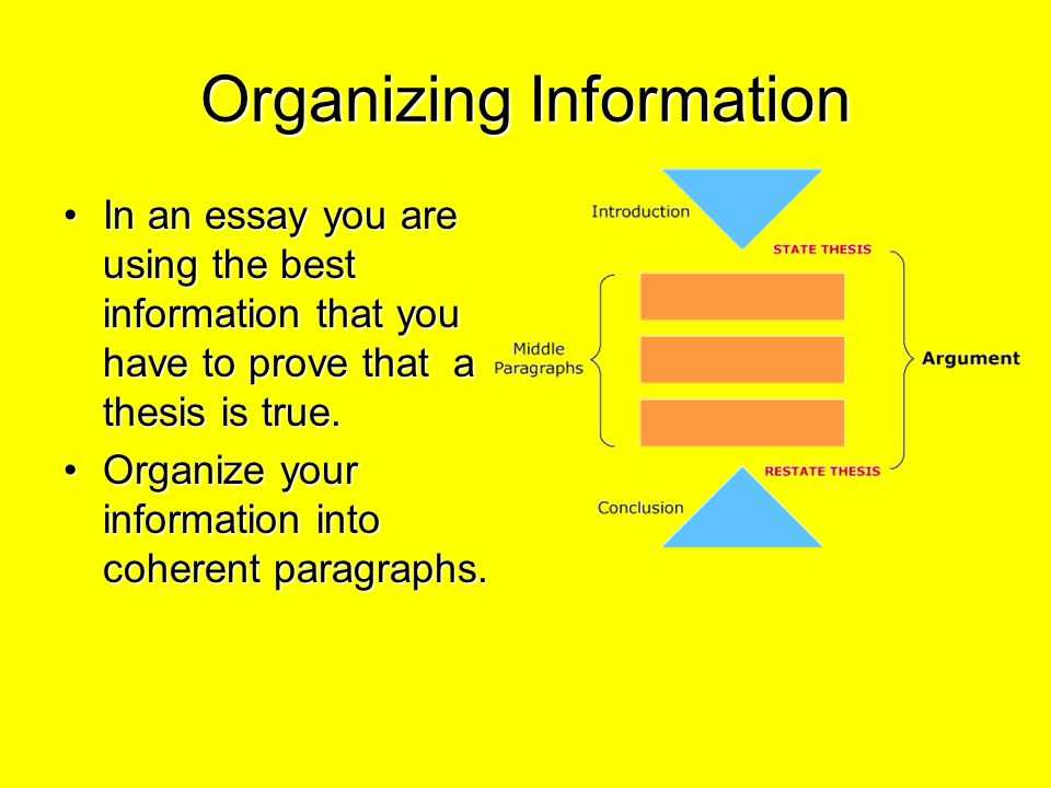 research paper topica cover letter for publication job shaw essay type my popular personal essay on usa venn diagram graphic organizer middot paragraph essay graphic organizer