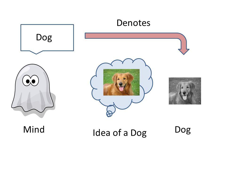Mind Idea of a Dog Dog Denotes Dog