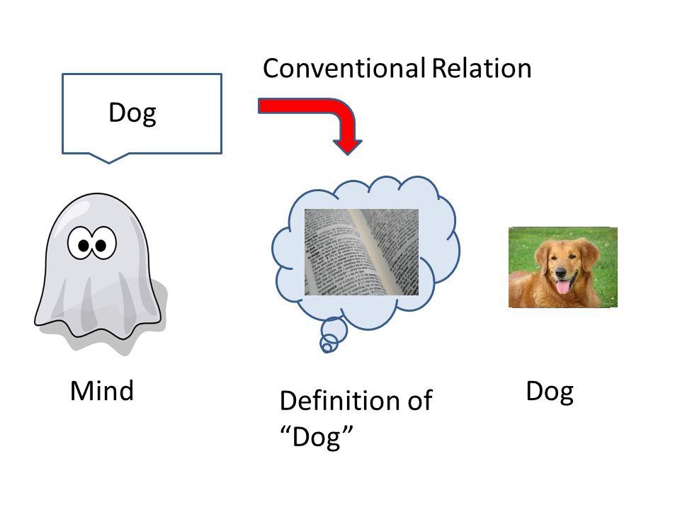 Mind Definition of Dog Dog Conventional Relation Dog