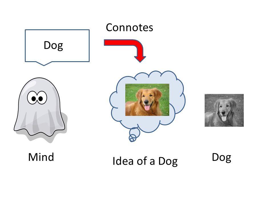 Mind Idea of a Dog Dog Connotes Dog