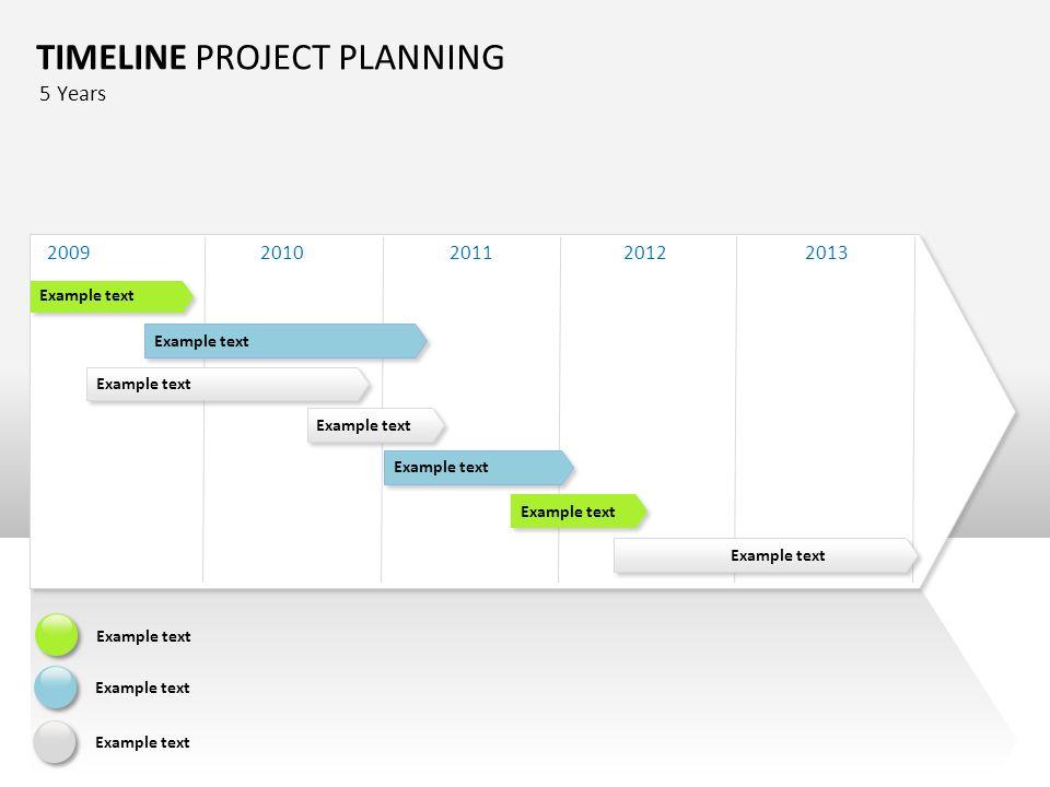 it project timeline