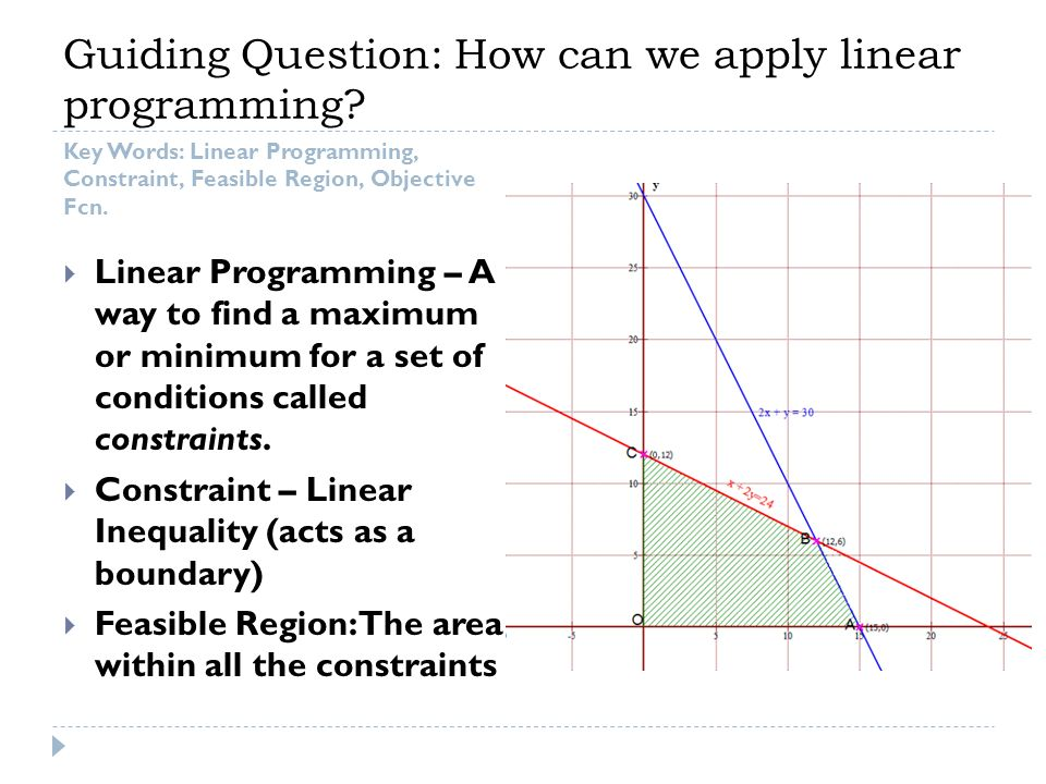 math 540 the rayhoon restaurant linear programming Formulate a linear programming model for this mat 540 week 8 assignment 1 linear programming case have you ever been scammed by a restaurant.