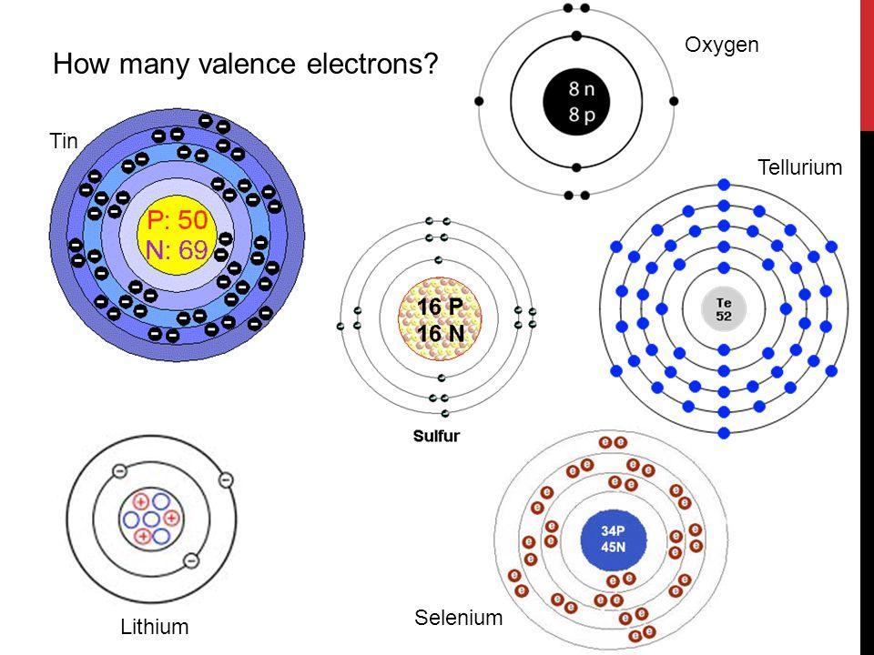 Selenium Ion Bohr Diagram Wiring Library