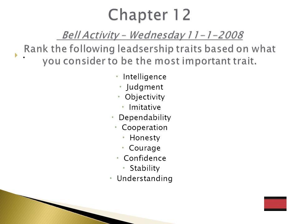 .  Intelligence  Judgment  Objectivity  Imitative  Dependability  Cooperation  Honesty  Courage  Confidence  Stability  Understanding