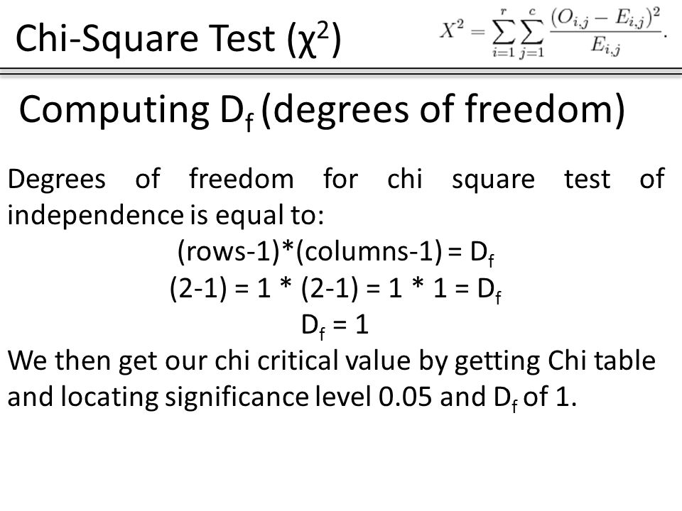 Chi square test 2 greek symbol chi chi square test 2 22 chi square watchthetrailerfo