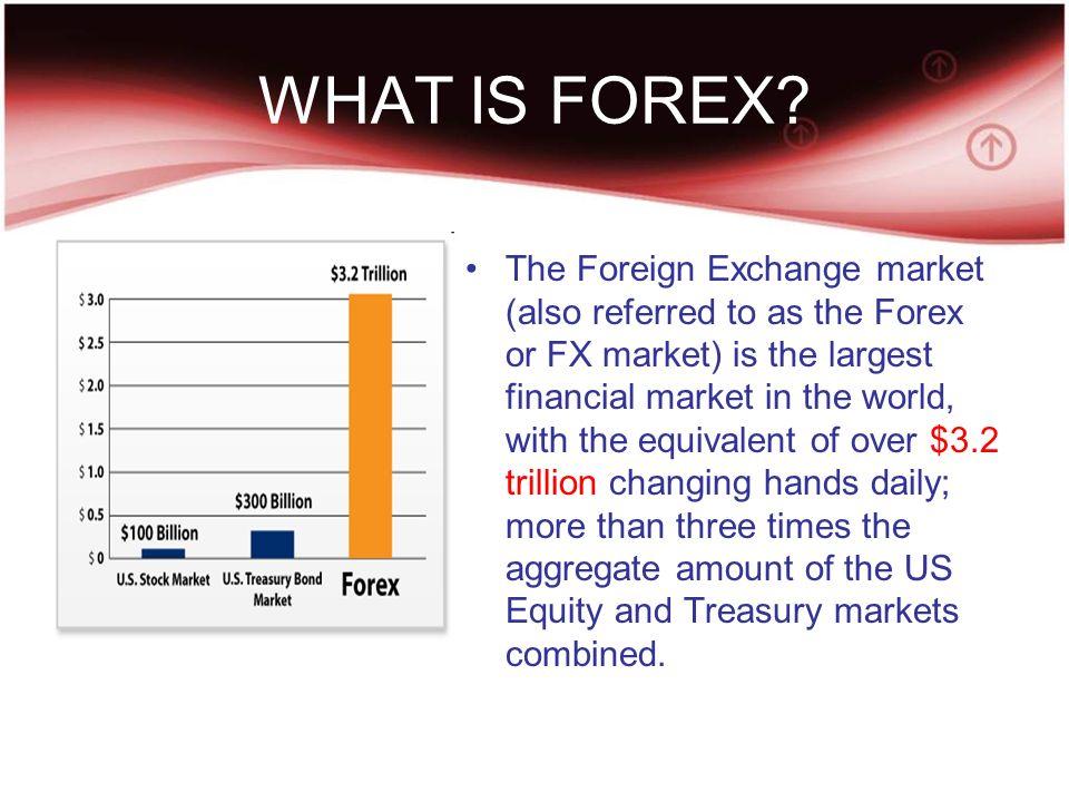 Forex euro pound converter
