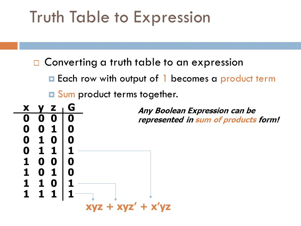 Truth Table to Expression  Converting a truth table to an expression  Each row with output of 1 becomes a product term  Sum product terms together.