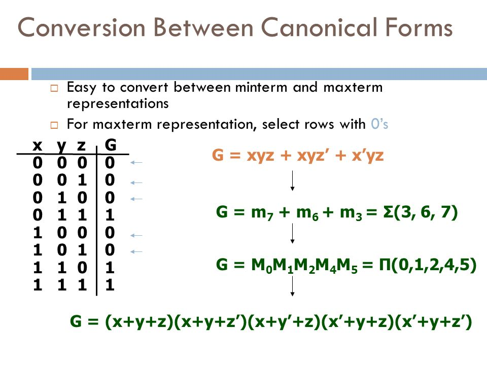 Conversion Between Canonical Forms  Easy to convert between minterm and maxterm representations  For maxterm representation, select rows with 0's x00001111x00001111 y00110011y00110011 z01010101z01010101 G00010011G00010011 G = xyz + xyz' + x'yz G = m 7 + m 6 + m 3 = Σ(3, 6, 7) G = M 0 M 1 M 2 M 4 M 5 = Π(0,1,2,4,5) G = (x+y+z)(x+y+z')(x+y'+z)(x'+y+z)(x'+y+z')