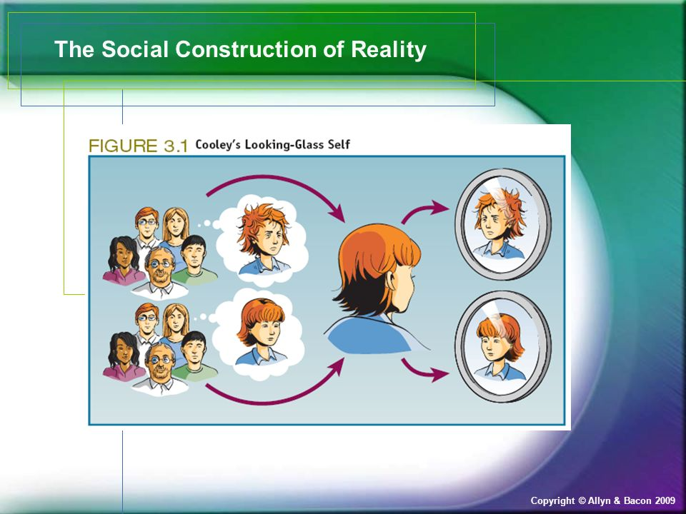 Copyright © Allyn & Bacon 2009 The Social Construction of Reality