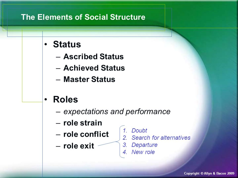 Copyright © Allyn & Bacon 2009 The Elements of Social Structure Status –Ascribed Status –Achieved Status –Master Status Roles –expectations and performance –role strain –role conflict –role exit 1.Doubt 2.Search for alternatives 3.Departure 4.New role