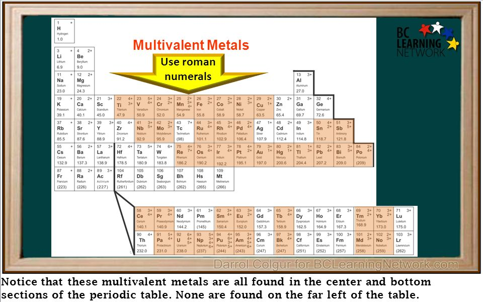 In this example well show you how correctly name a compound that notice that these multivalent metals are all found in the center and bottom sections of the urtaz Image collections