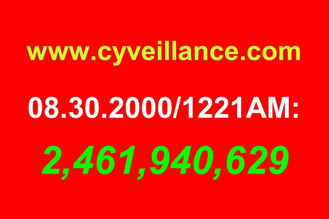 www.cyveillance.com 08.30.2000/1221AM: 2,461,940,629