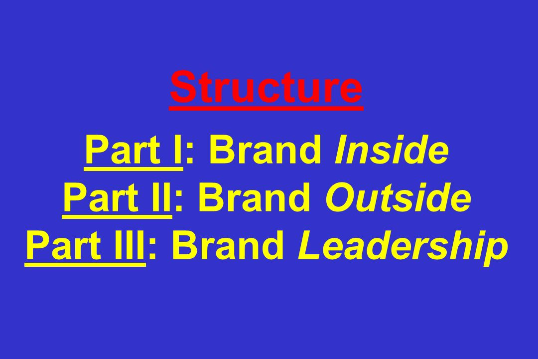Structure Part I: Brand Inside Part II: Brand Outside Part III: Brand Leadership