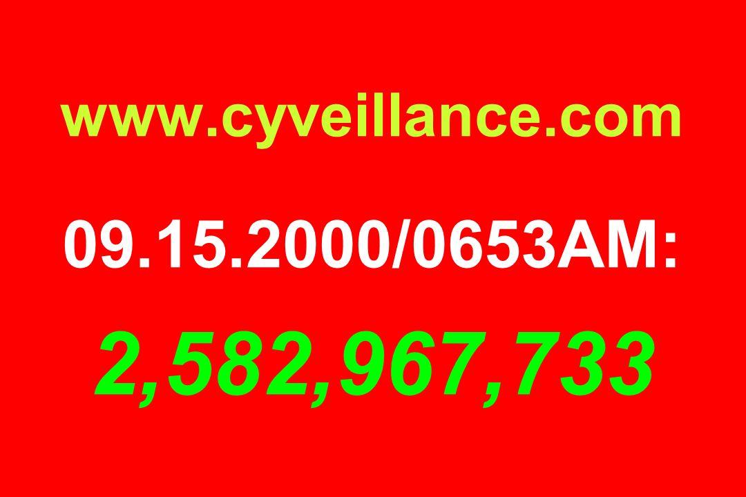 www.cyveillance.com 09.15.2000/0653AM: 2,582,967,733
