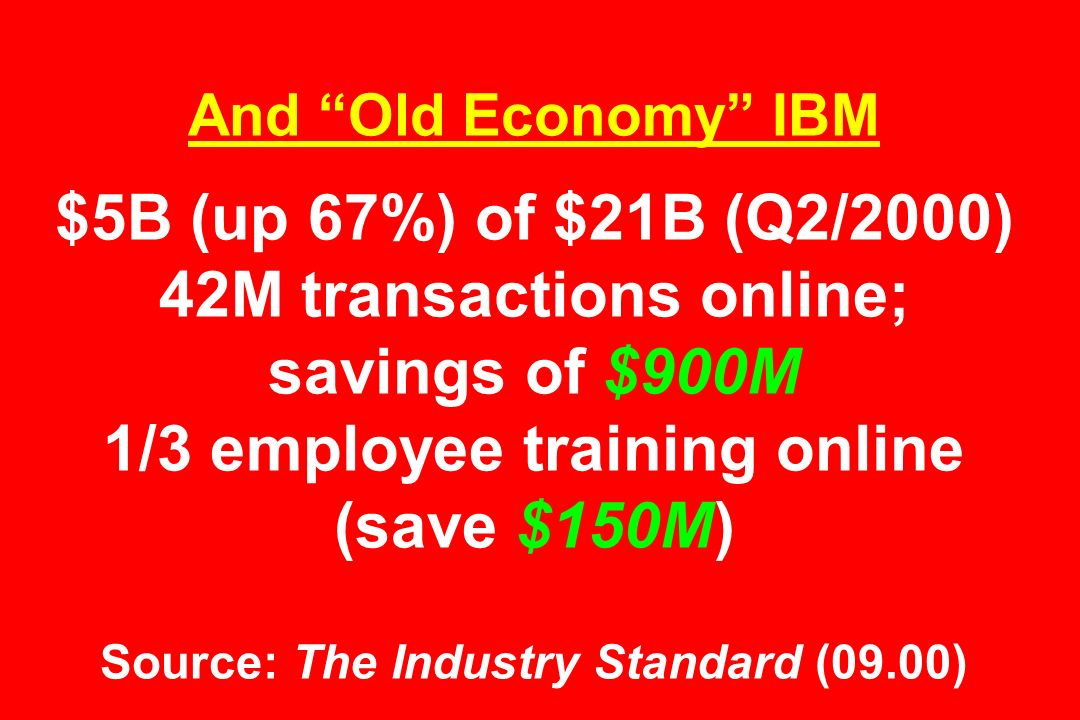 And Old Economy IBM $5B (up 67%) of $21B (Q2/2000) 42M transactions online; savings of $900M 1/3 employee training online (save $150M) Source: The Industry Standard (09.00)