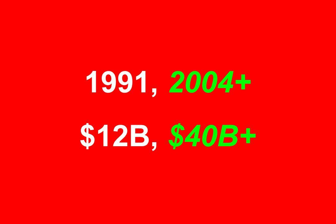 1991, 2004+ $12B, $40B+