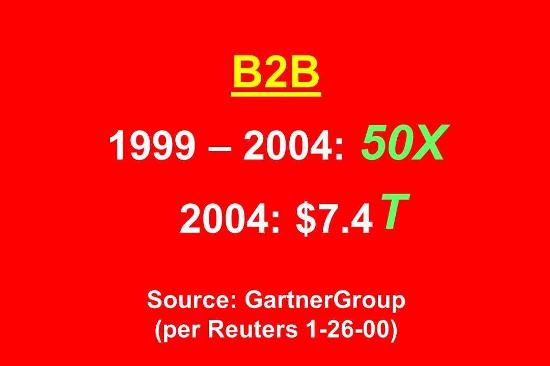 B2B 1999 – 2004: 50X 2004: $7.4 Source: GartnerGroup (per Reuters ) T
