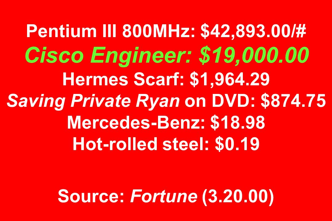 Pentium III 800MHz: $42,893.00/# Cisco Engineer: $19, Hermes Scarf: $1, Saving Private Ryan on DVD: $ Mercedes-Benz: $18.98 Hot-rolled steel: $0.19 Source: Fortune ( )