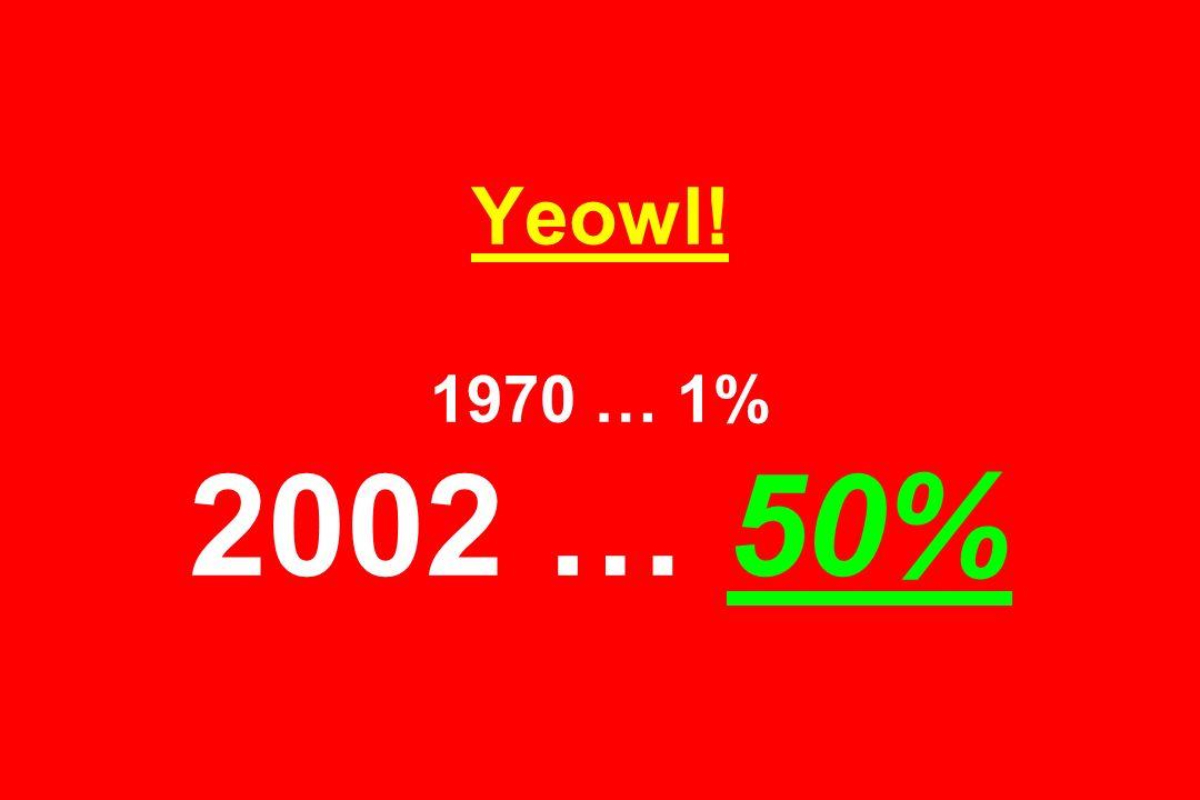 Yeowl! 1970 … 1% 2002 … 50%