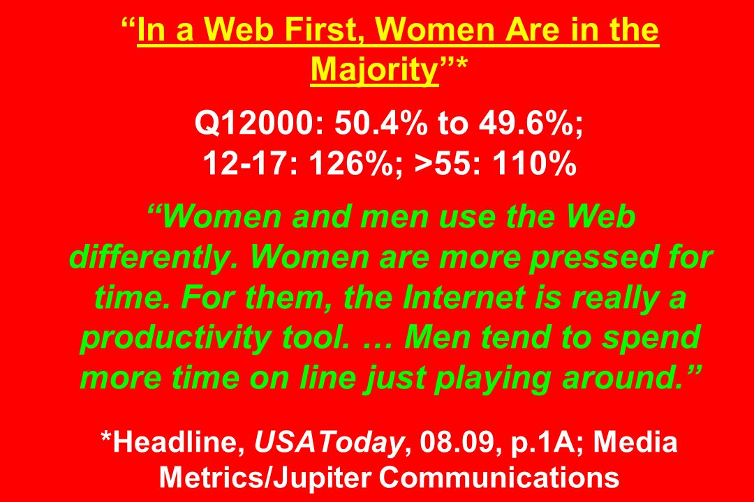 In a Web First, Women Are in the Majority * Q12000: 50.4% to 49.6%; 12-17: 126%; >55: 110% Women and men use the Web differently.