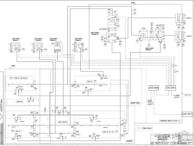 engineering department en 1 it3853-en design, supply of ventilation