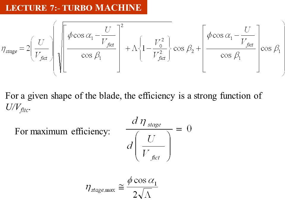 Nozzle blade factor,  LECTURE 7:- TURBO MACHINE