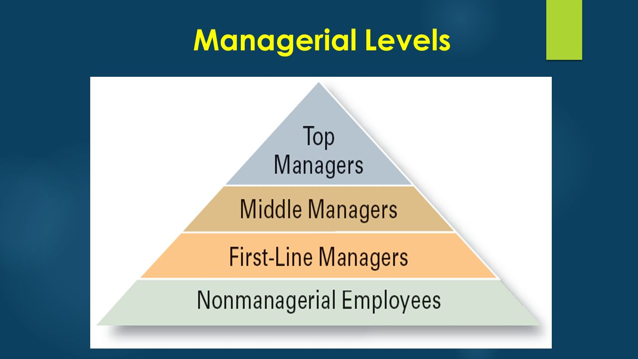 Managerial Levels
