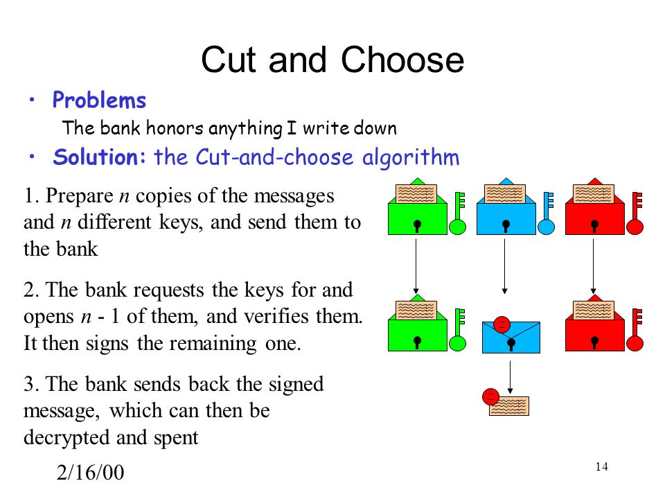 2/16/00 14 Cut and Choose Problems The bank honors anything I write down Solution: the Cut-and-choose algorithm 1.