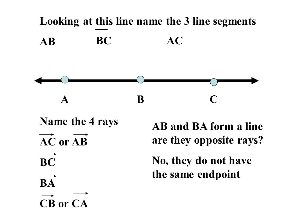 SEGMENTS RAYS PARALLEL LINES PLANES. Vocabulary Segments part of a ...
