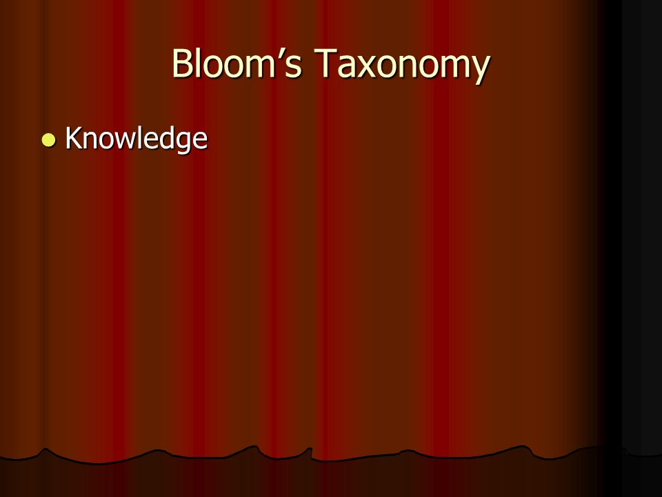 Bloom's Taxonomy Knowledge Knowledge