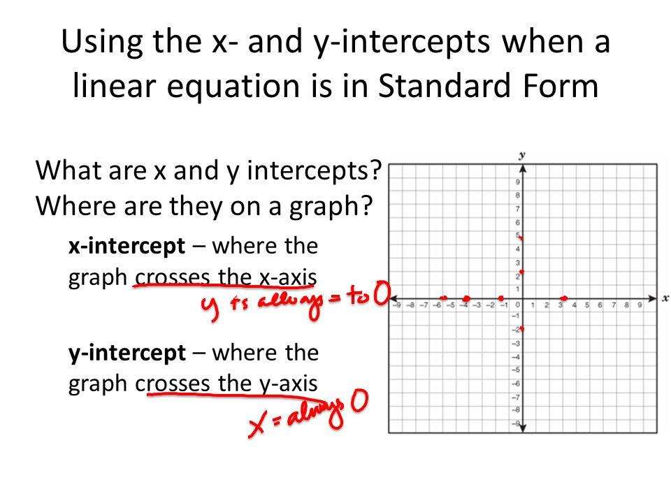 Y Intercept Standard Form Images Free Form Design Examples