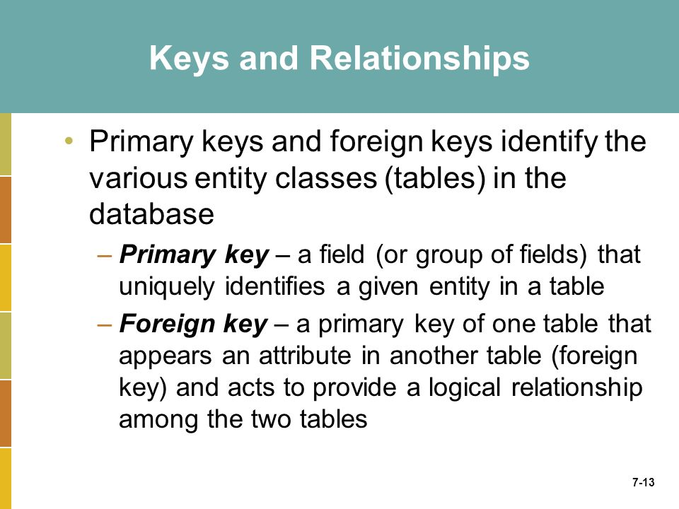 7-13 Keys and Relationships Primary keys and foreign keys identify the various entity classes (tables) in the database –Primary key – a field (or group of fields) that uniquely identifies a given entity in a table –Foreign key – a primary key of one table that appears an attribute in another table (foreign key) and acts to provide a logical relationship among the two tables