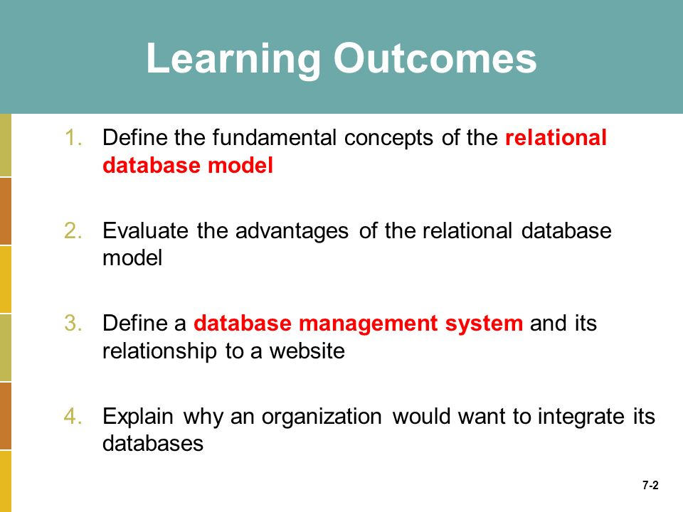 7-2 Learning Outcomes 1.Define the fundamental concepts of the relational database model 2.Evaluate the advantages of the relational database model 3.