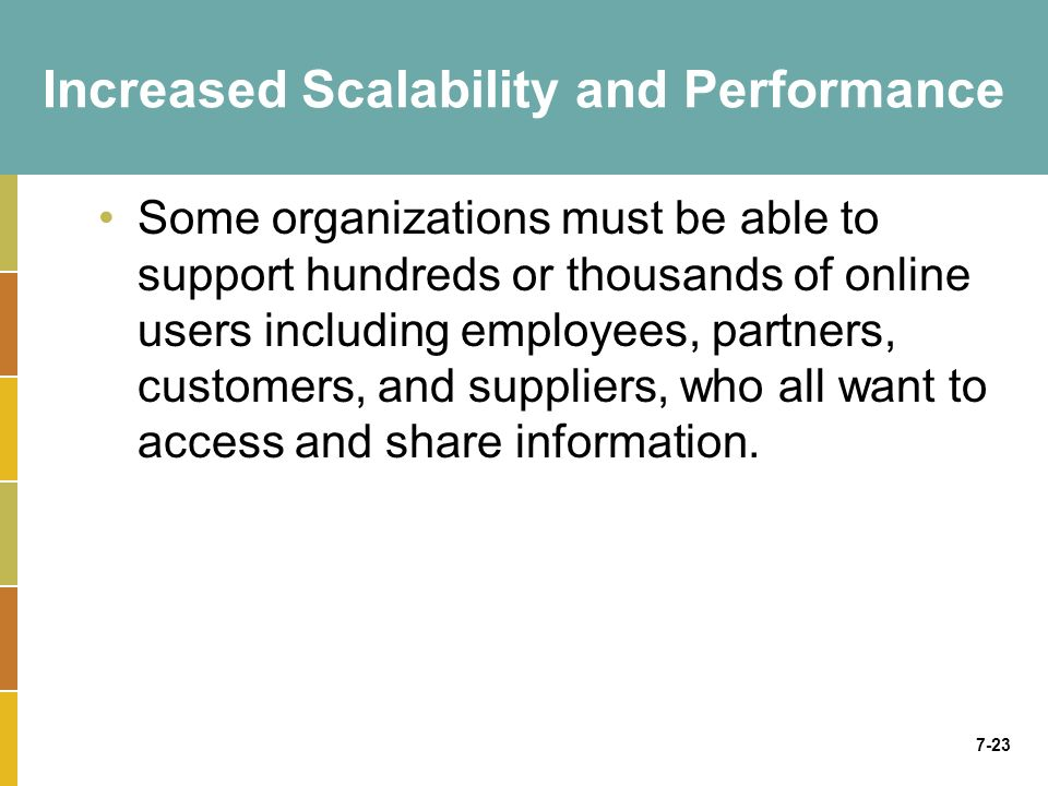 7-23 Increased Scalability and Performance Some organizations must be able to support hundreds or thousands of online users including employees, partn