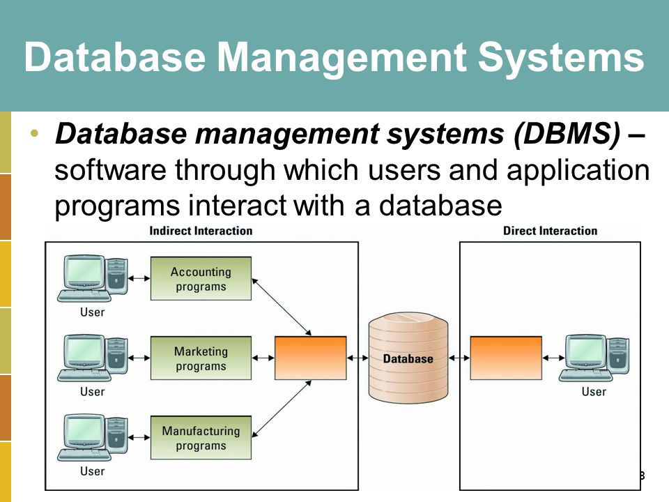 7-28 Database Management Systems Database management systems (DBMS) – software through which users and application programs interact with a database