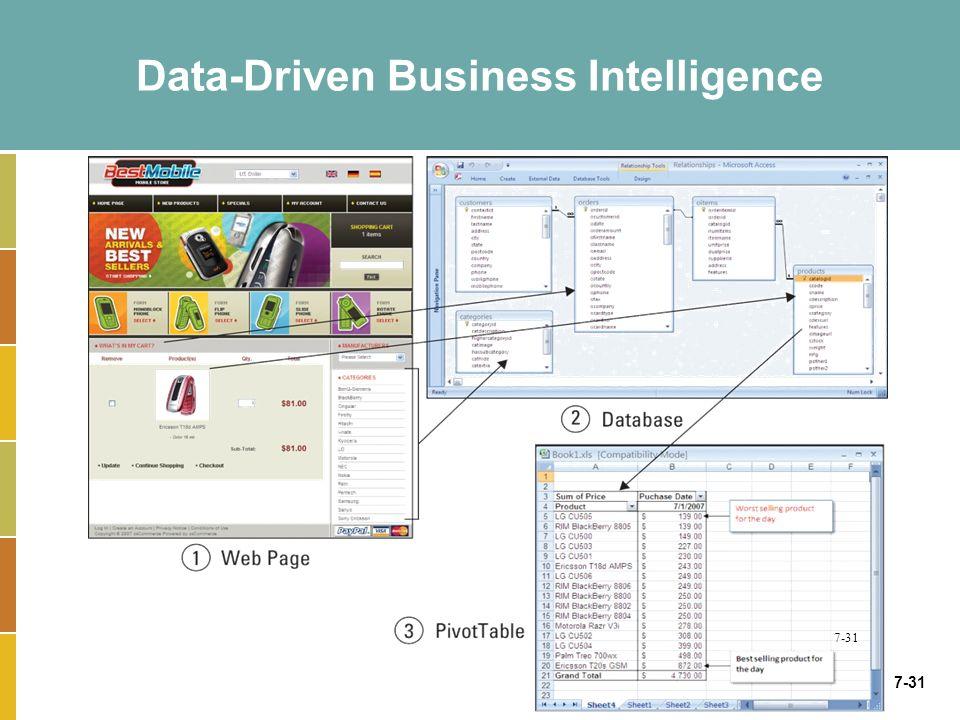 7-31 Data-Driven Business Intelligence 7-31