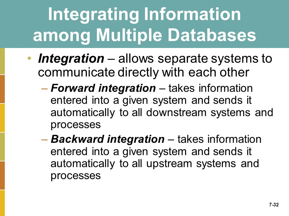 7-32 Integrating Information among Multiple Databases Integration – allows separate systems to communicate directly with each other –Forward integration – takes information entered into a given system and sends it automatically to all downstream systems and processes –Backward integration – takes information entered into a given system and sends it automatically to all upstream systems and processes